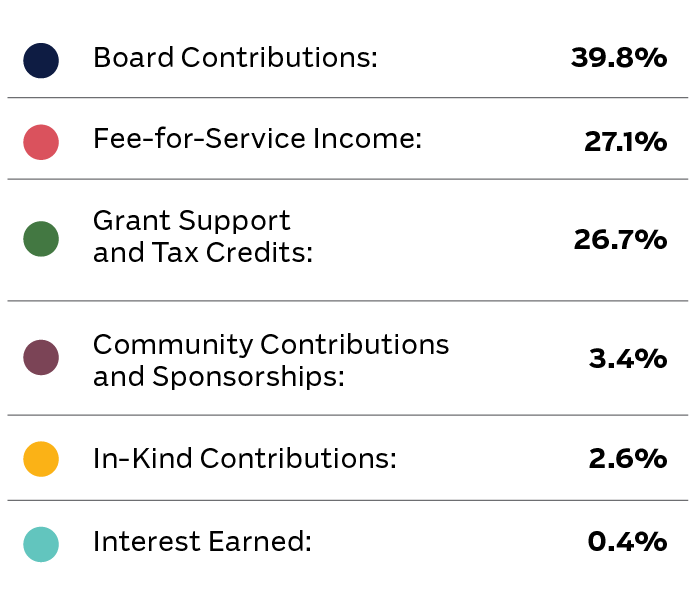 FY18-Sources-text.png