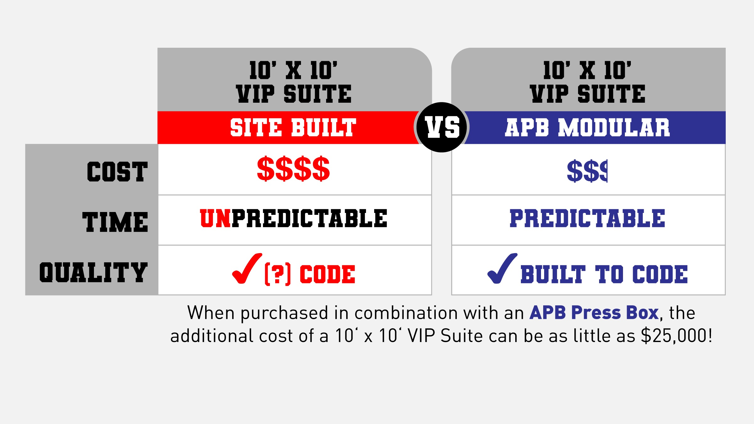 VIP-Suite-Comparison.jpg