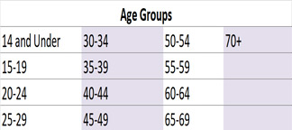 Age-Groups-Revised.jpg