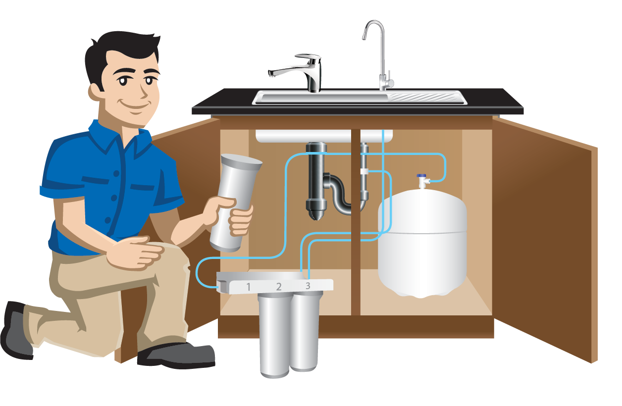 Reverse Osmosis Service -