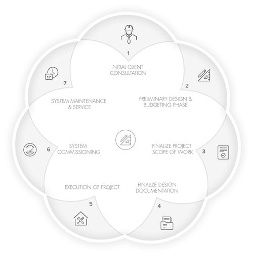 design-build-retrofit.png