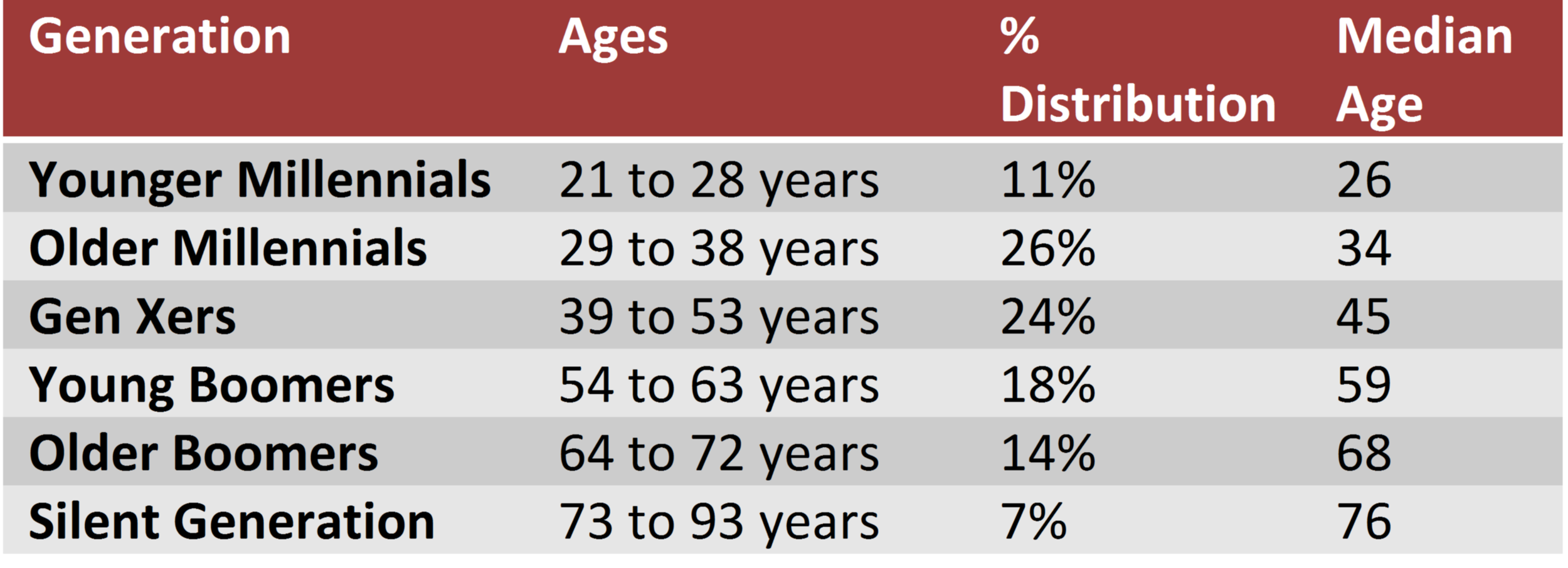 Homebuyers by Demographic.png