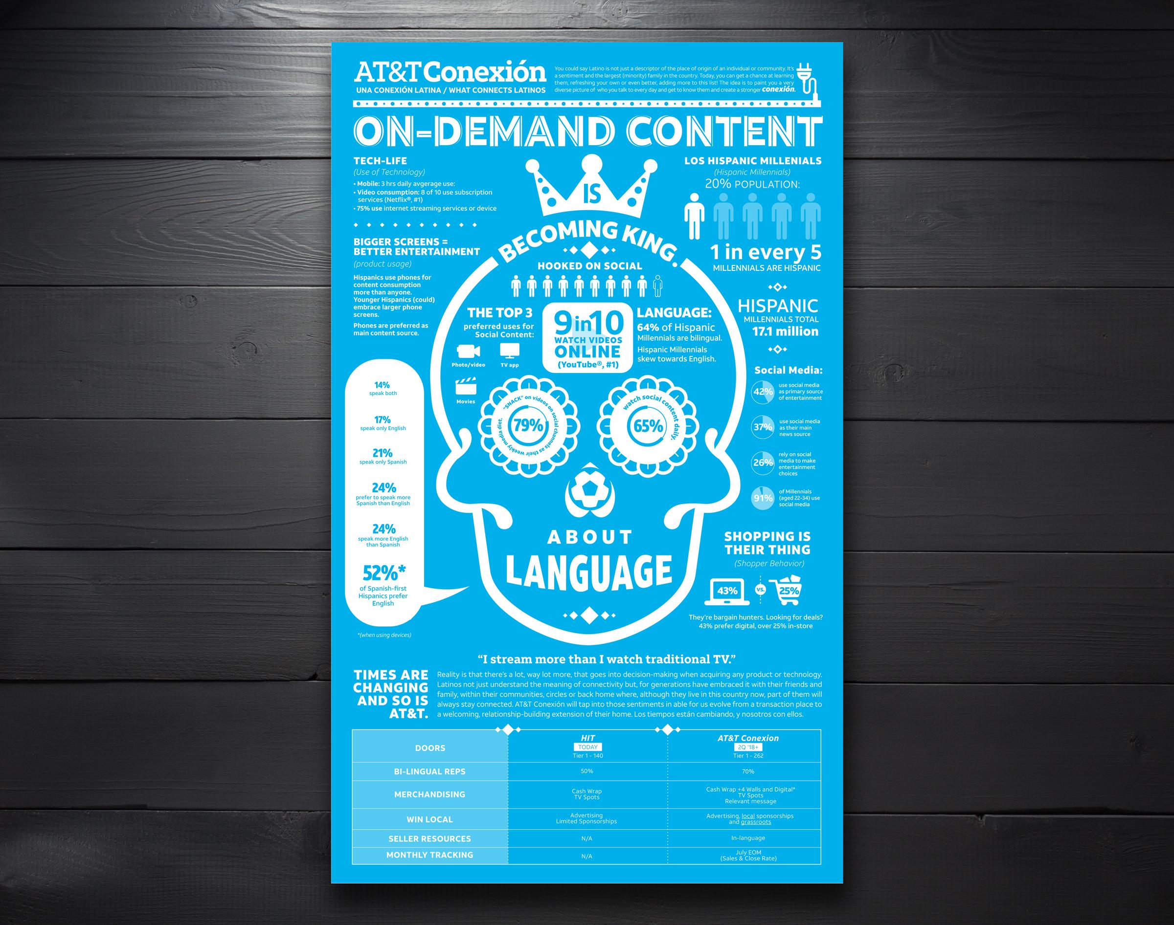 ATT_Conexion_poster.jpg
