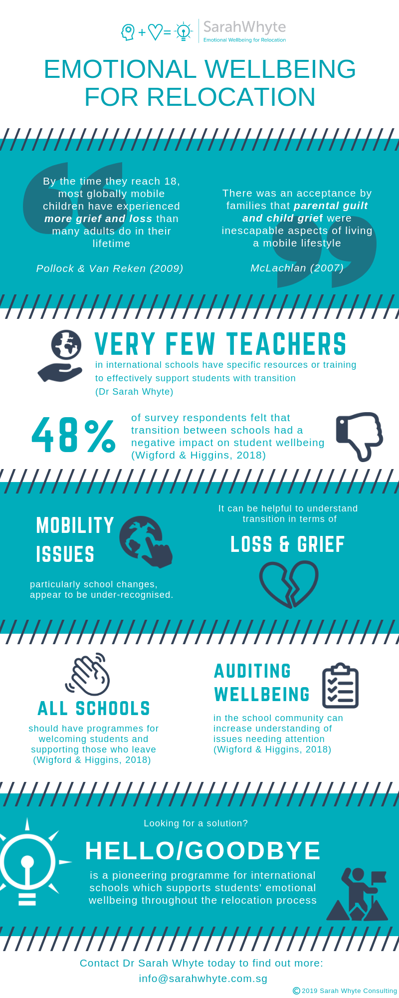 Education infographic: emotional wellbeing for relocation.png