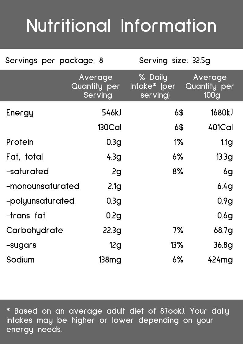Nutrional Information.png