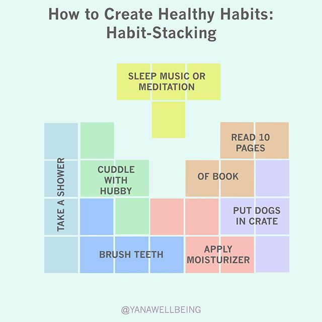 How do you create good habits that stick? . I was talking to a client about her wanting to get better quality sleep. For her, establishing a proper bedtime routine was the right first step. The problem was she didn't have one and didn't know how to make it stick. .  One technique is to do habit-stacking. This is where you find a habit that you already do on a daily basis and that is your KEYSTONE habit. You can then build around that habit by tagging on new healthy habits before/during/after the keystone habit, which ultimately encourages you to also do the new healthy habit on a routine basis. .  Here's an example of how I would create a healthy bedtime routine: 1. My keystone habits are: taking a shower and brushing my teeth 2. While i am in the bathroom, I will go ahead and apply moisturizer 3. After I apply moisturizer, I walk over to the bed. On my way there, I put the dogs away in their crate 4. Once the dogs are in the crate, I hop into bed and cuddle/chat with my husband 5. Next to my bed is a nightstand where I will leave my book so that I can easily pick it up and read at least 10 pages each night 6. While I'm reading, I will play sleep music or do a meditation to wind my mind down and eventually fall asleep . If I were to start this bedtime routine, I would probably start small and maybe stack up to habit #2 or #3. Once I got that down, I'll continue stacking with habits #4, #5, and #6. The point here is to first commit to a routine that is manageable and realistic so that you actually do it. Once you got that down, then continue stacking other healthy habits until you find a routine that works for you. Ideally, continue this for 21 days straight which is approximately how long it takes for habits to get created. .  It also helps to be SPECIFIC about how/when/where you will do that habit that way there is no ambiguity how you'd get it done. . Was this helpful for you? What healthy habit would you like to try to stacking? . #healthcoachtips #habitstacking 
