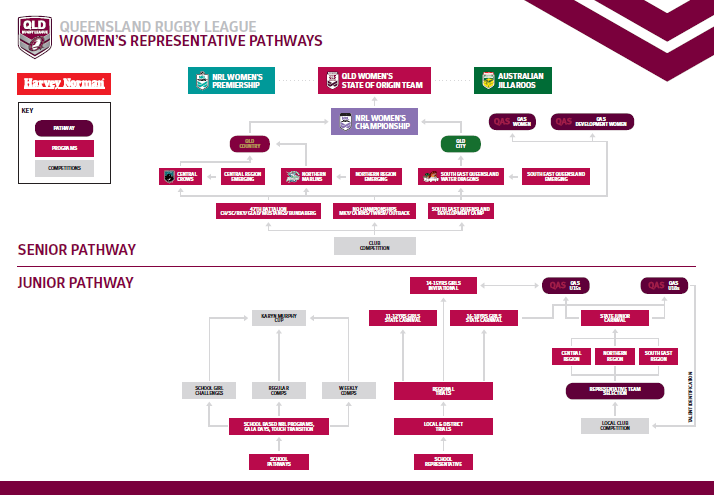 QRL WOMAN PATHWAY.png