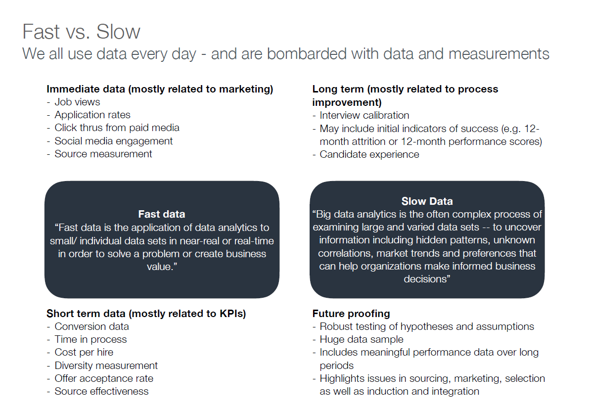 Fast vs Slow Data schematic.png