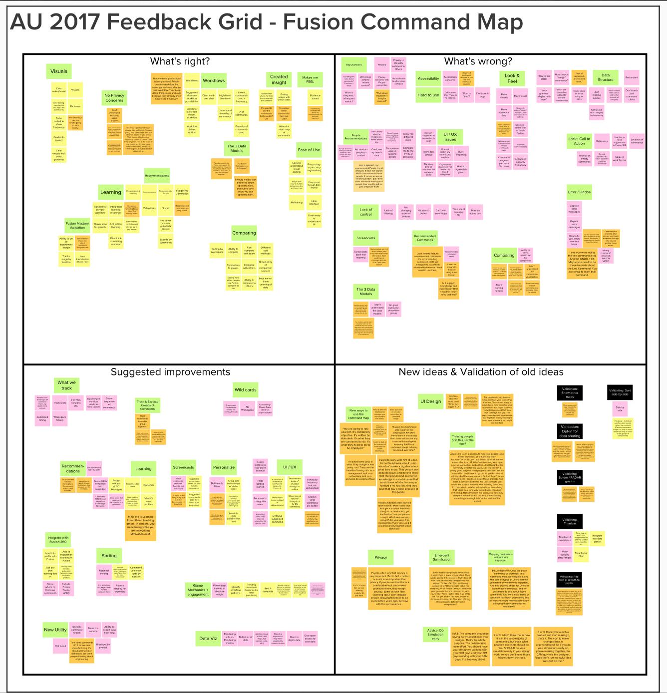 AU-2017-feedback-grid.png