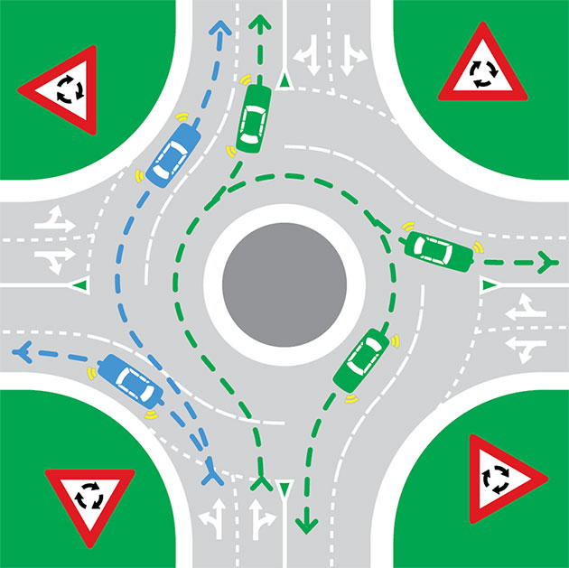 not to mention that roundabouts are more commonly used in other countries