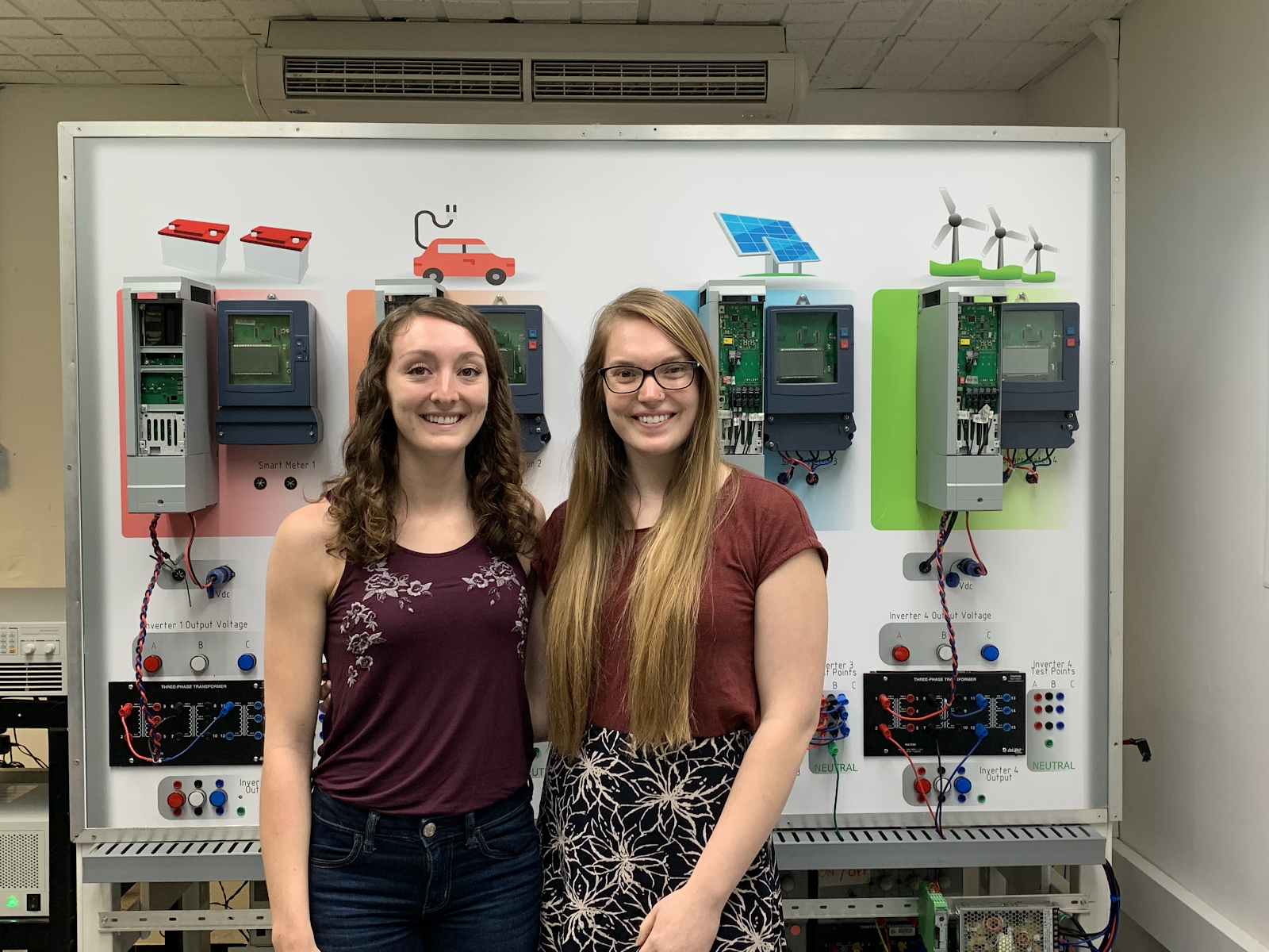 Kristy and Kimberly in the Microgrid Laboratory, UPRM