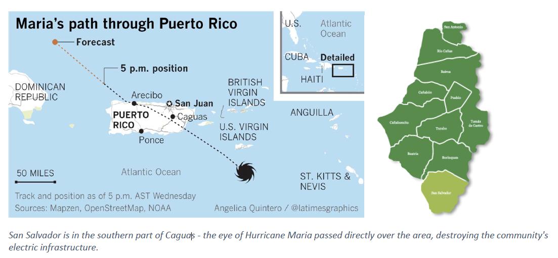 San Salvador in the eye of Hurricane Maria