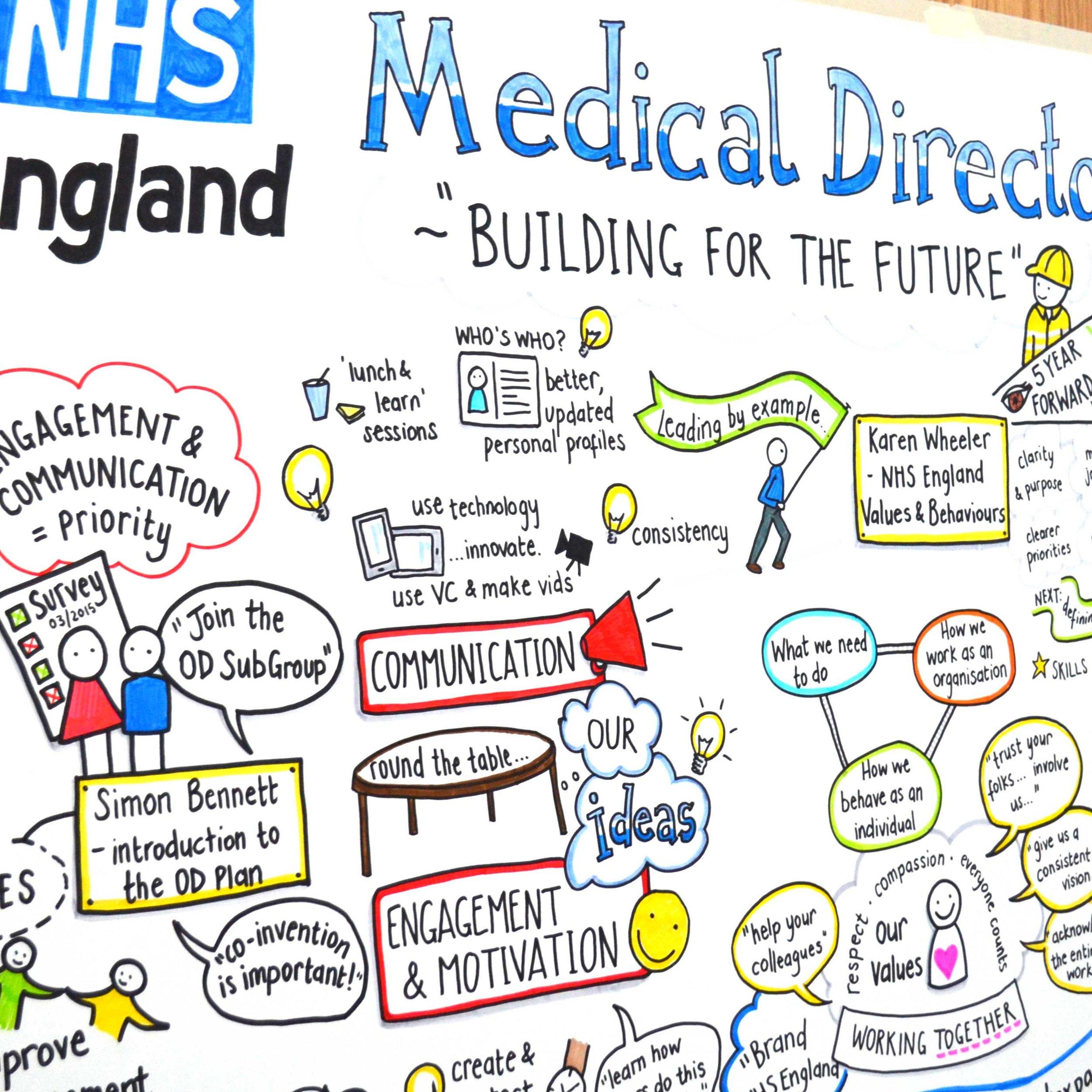 NHS medical directorate awayday squ.jpg