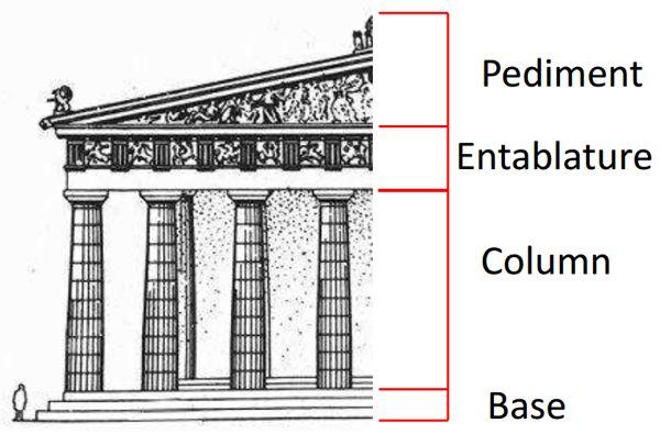 design-dictionary-entablature-pediment