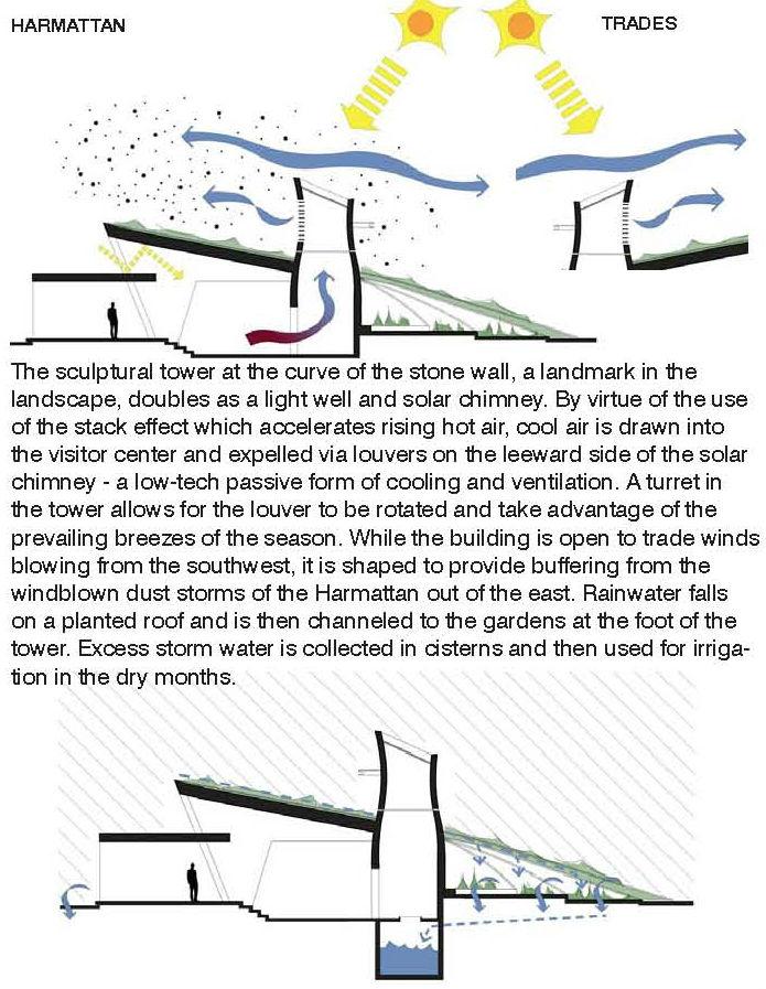 Site Analysis_Page_13-1-2.jpg