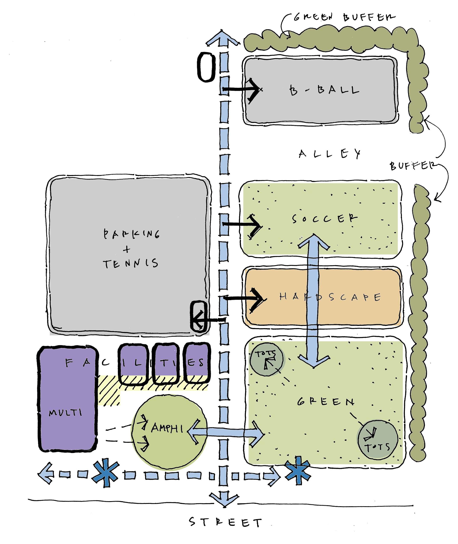 5-diagram-FINAL.jpg