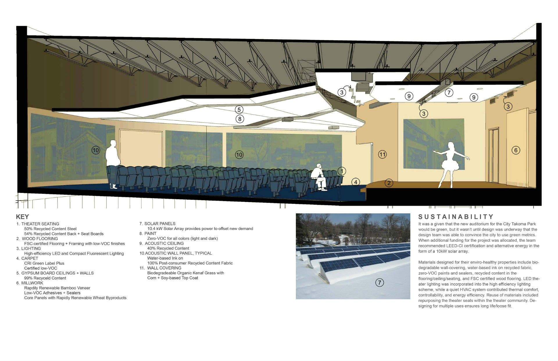 takoma_park_auditorium_14.jpg