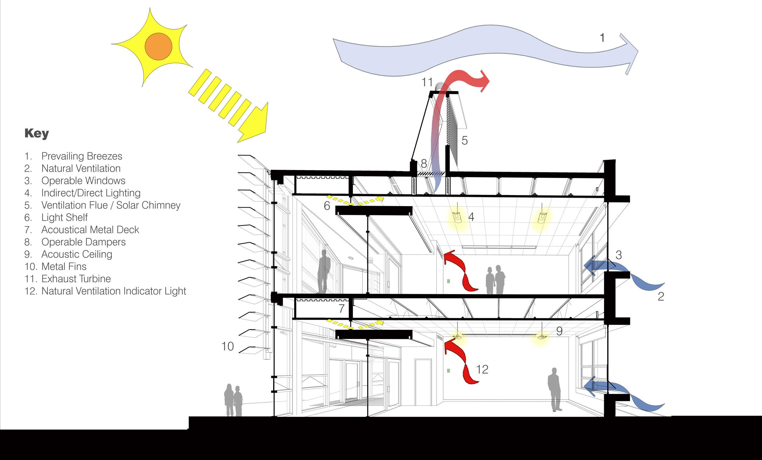 Solar Chimney_diagram.jpg