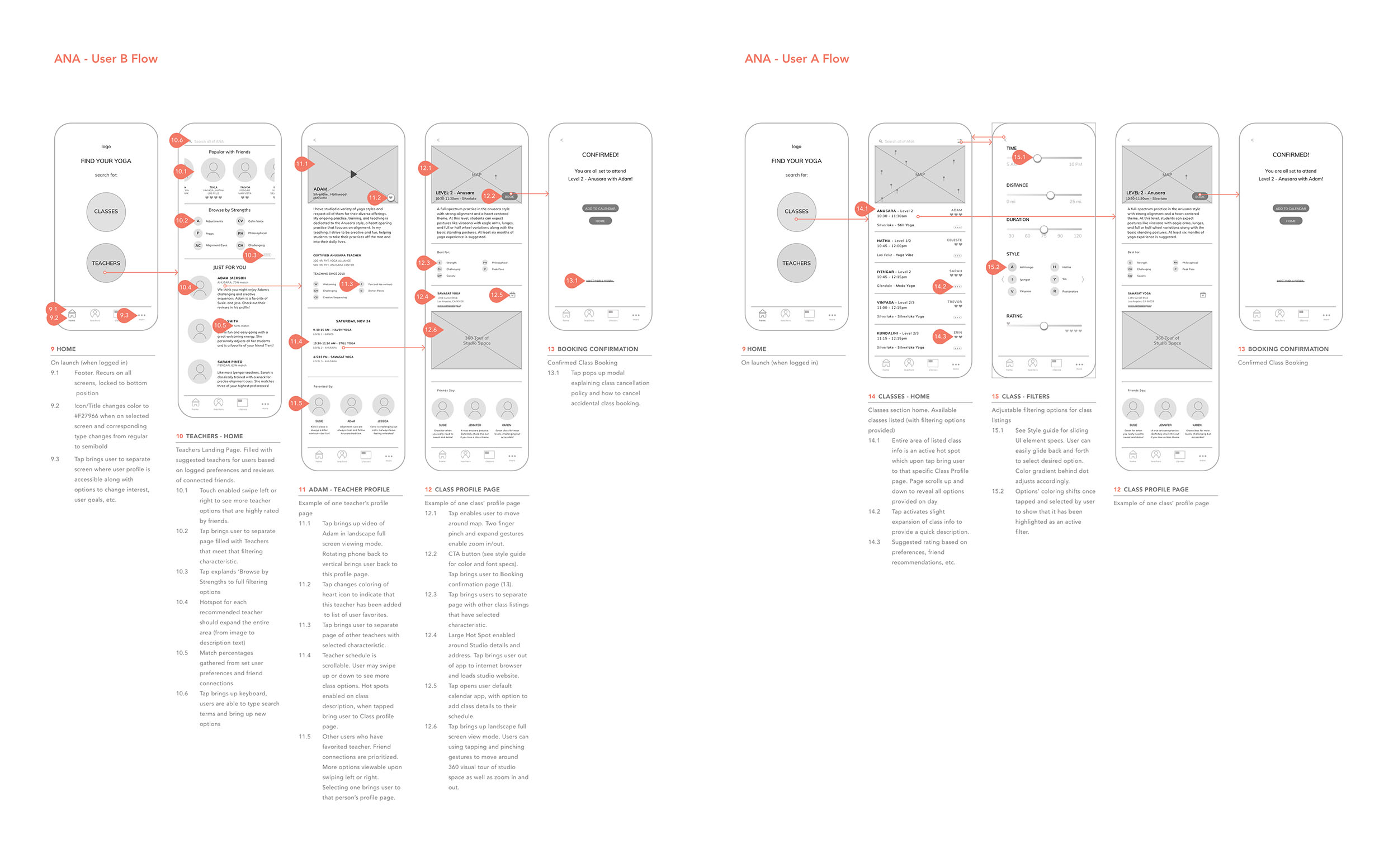 Annotated_Wireframes_flows.jpg