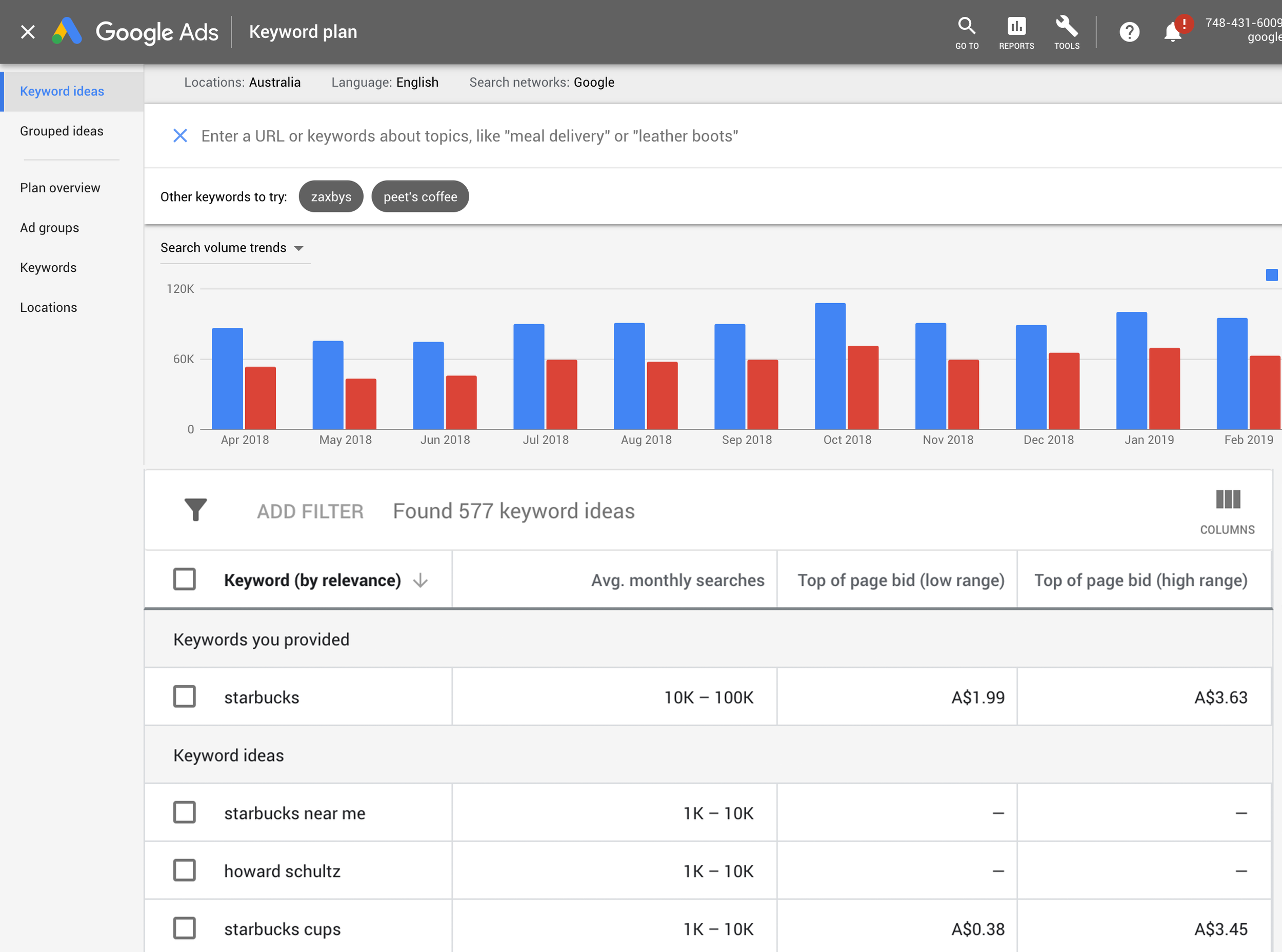 Anyone can have an Google Ads account, where you can search keywords via the keyword planner.