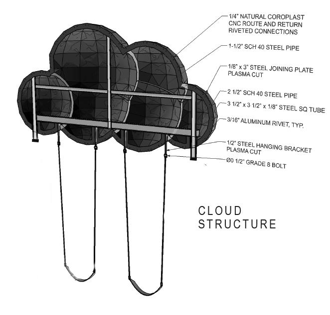 Cloud Swing Structure.jpg