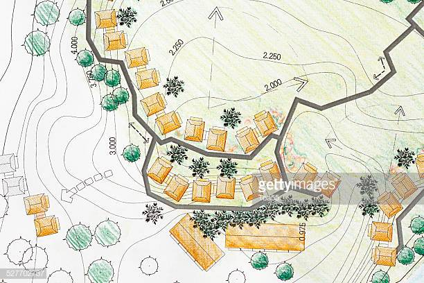 Property Planning & Design -