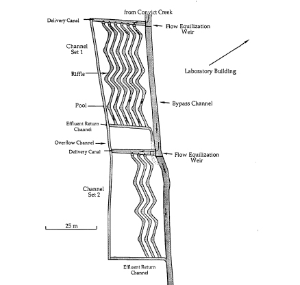 above: a diagram of the experimental stream channels at Sierra Nevada Aquatic Research Laboratory, a UC ecological field station.