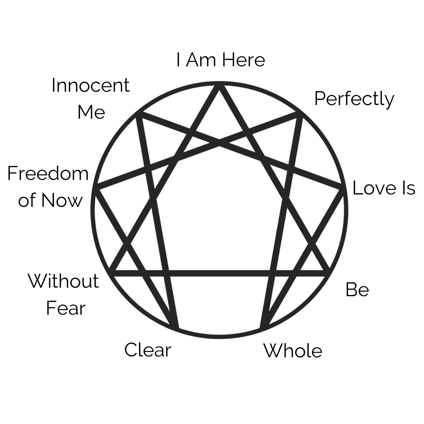 - These songs take us on a musical journey through the different mental and emotional structures that are so profoundly described in the Enneagram, allowing us to experience, contemplate and feel into each part of the whole and the different pathways to presence that are available to us all.