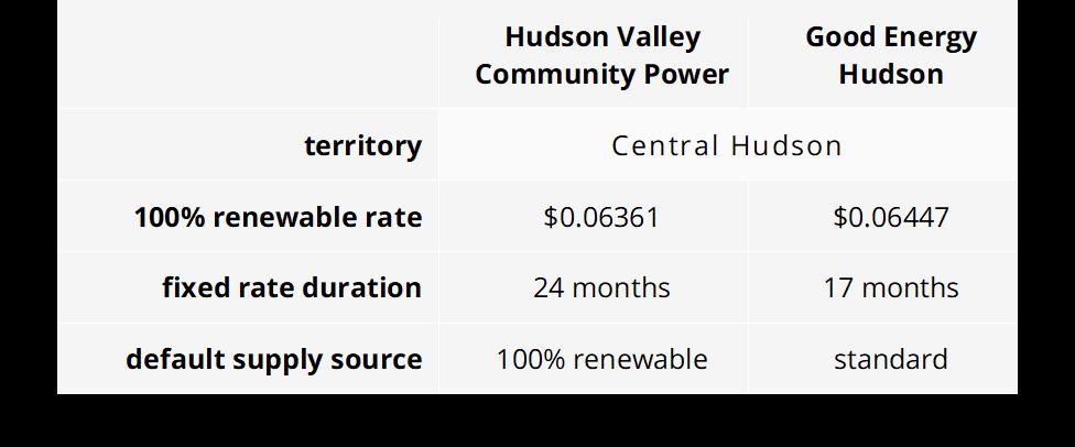 renewable rate comparison1.png