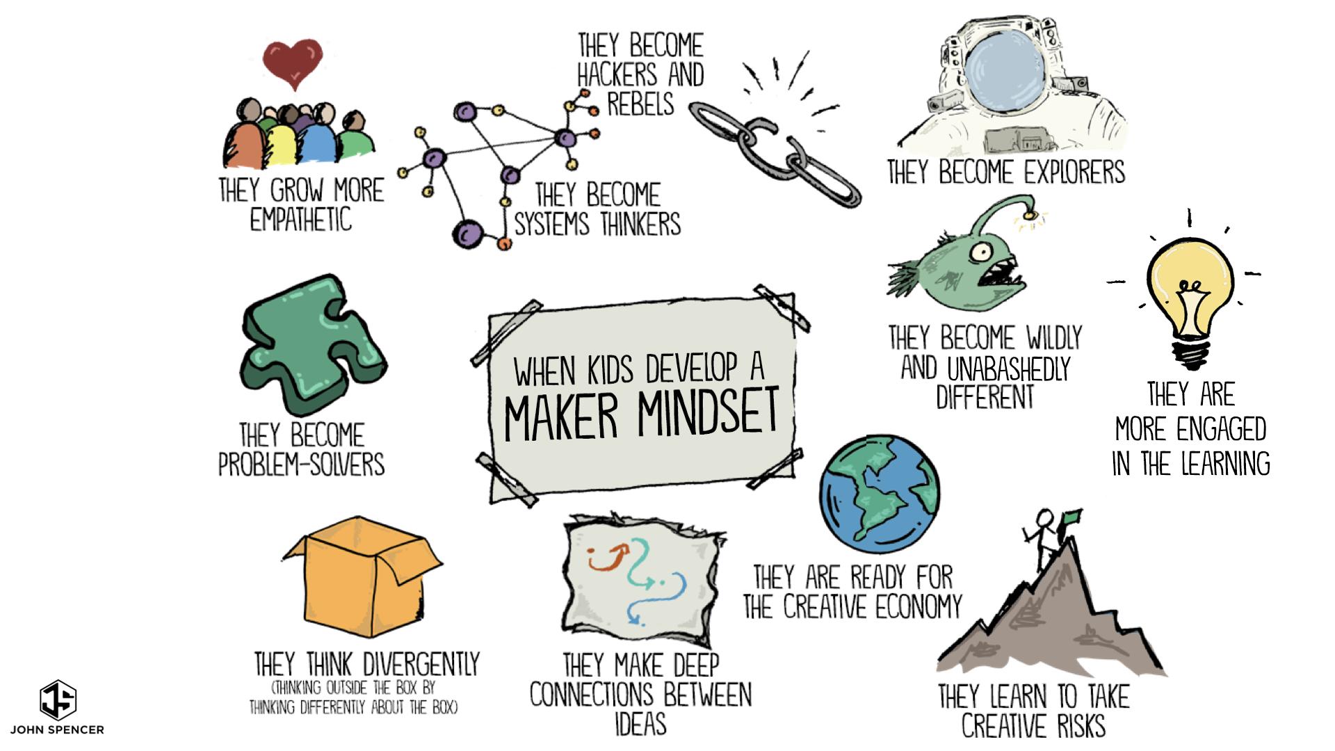 maker-mindset.001.png