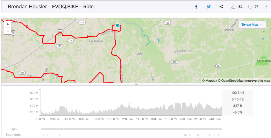 Hillville TN on A Bike