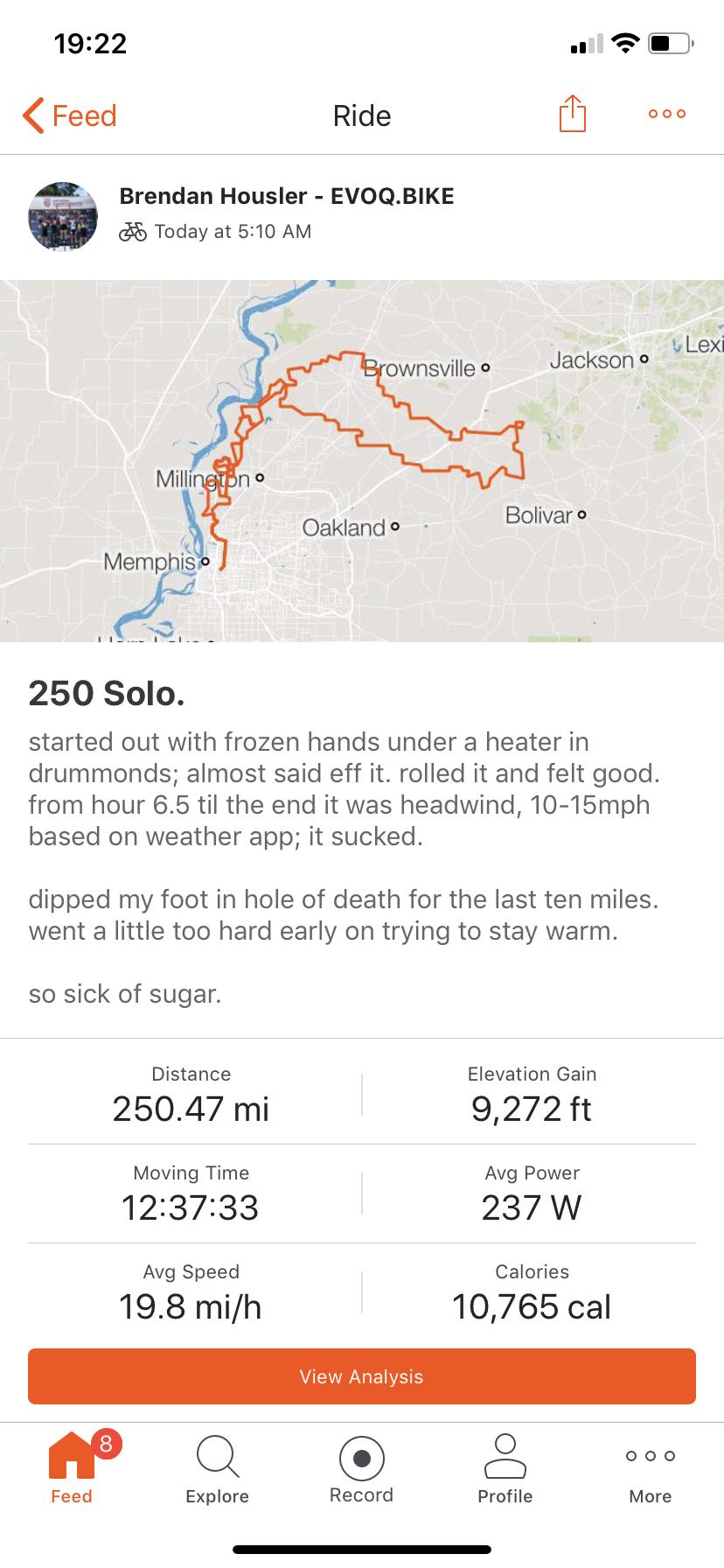 Strava Cycling 250 Miles