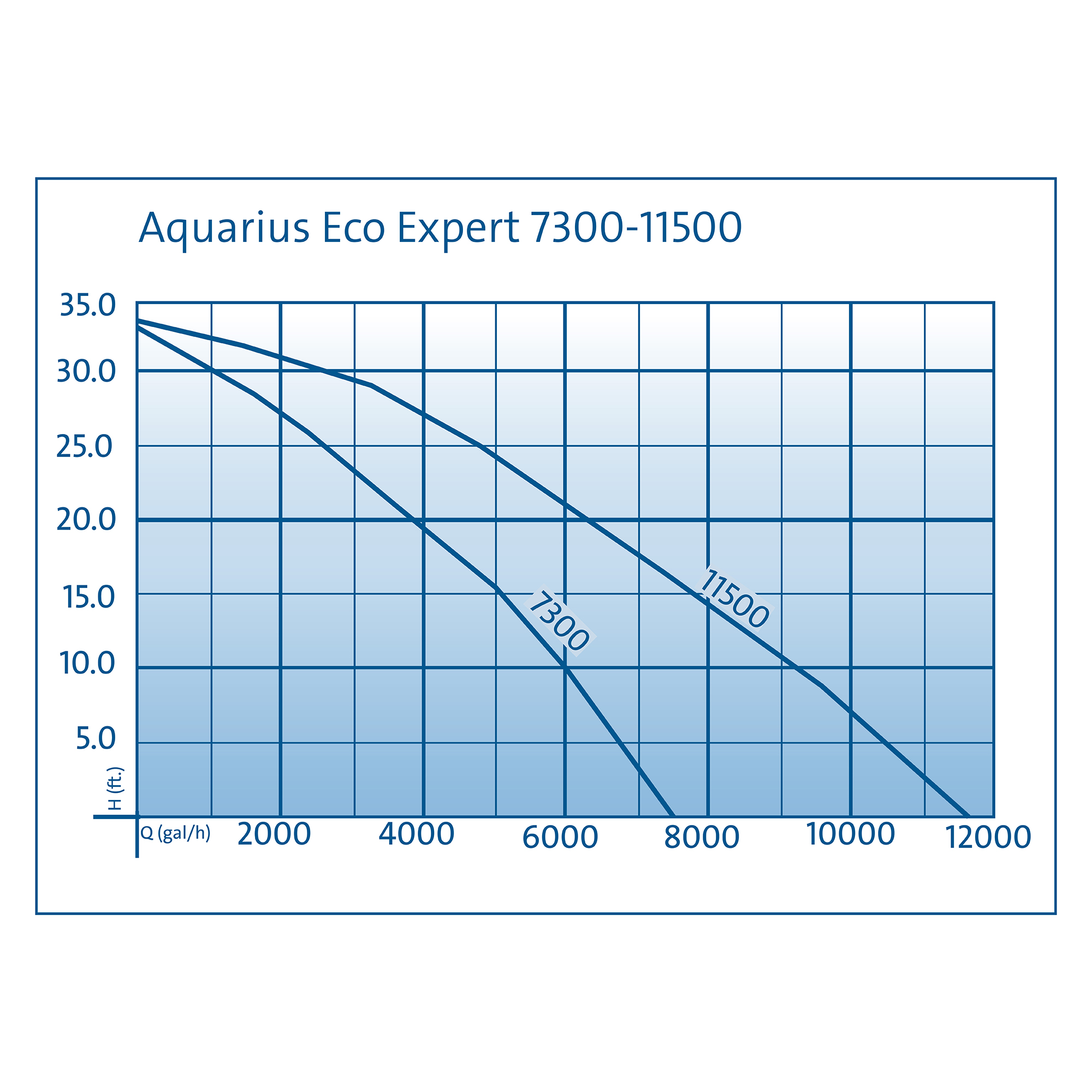 57964-57978_pump-chart.jpg