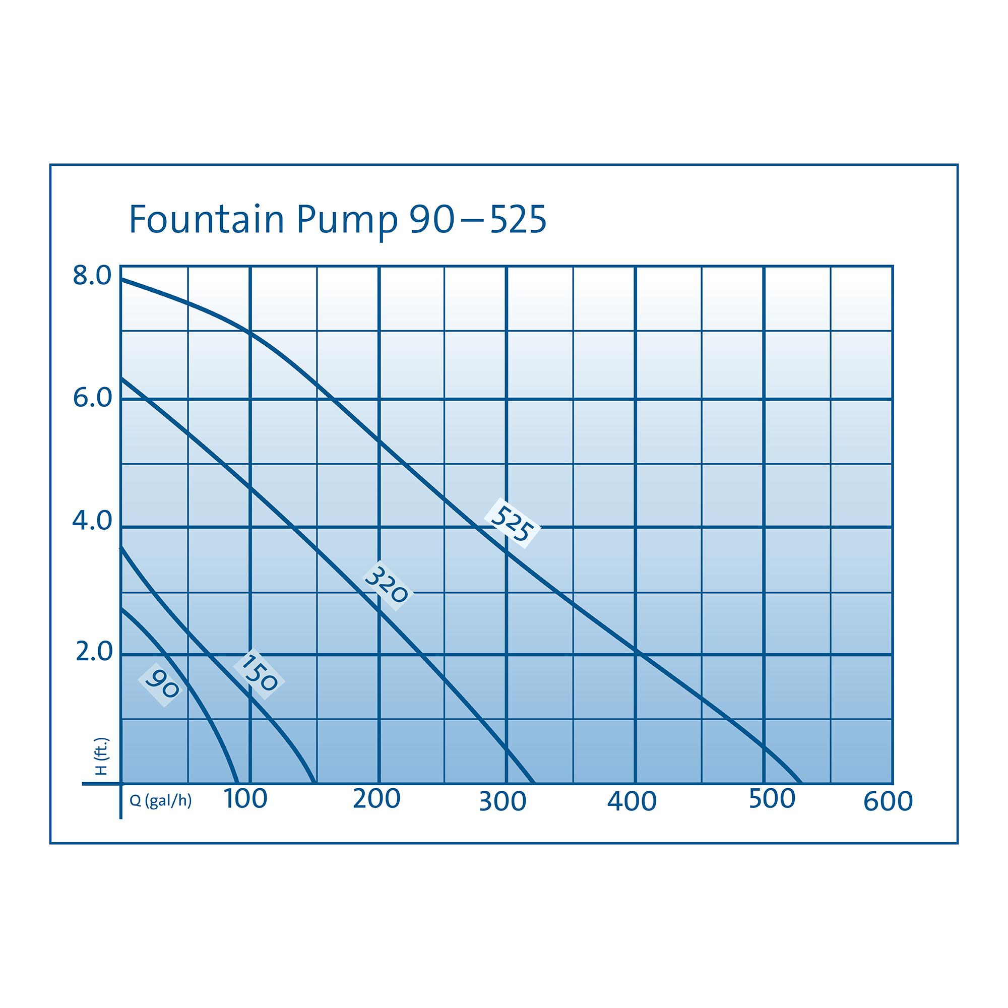 45417-45413-45414-45416_pump-chart.jpg