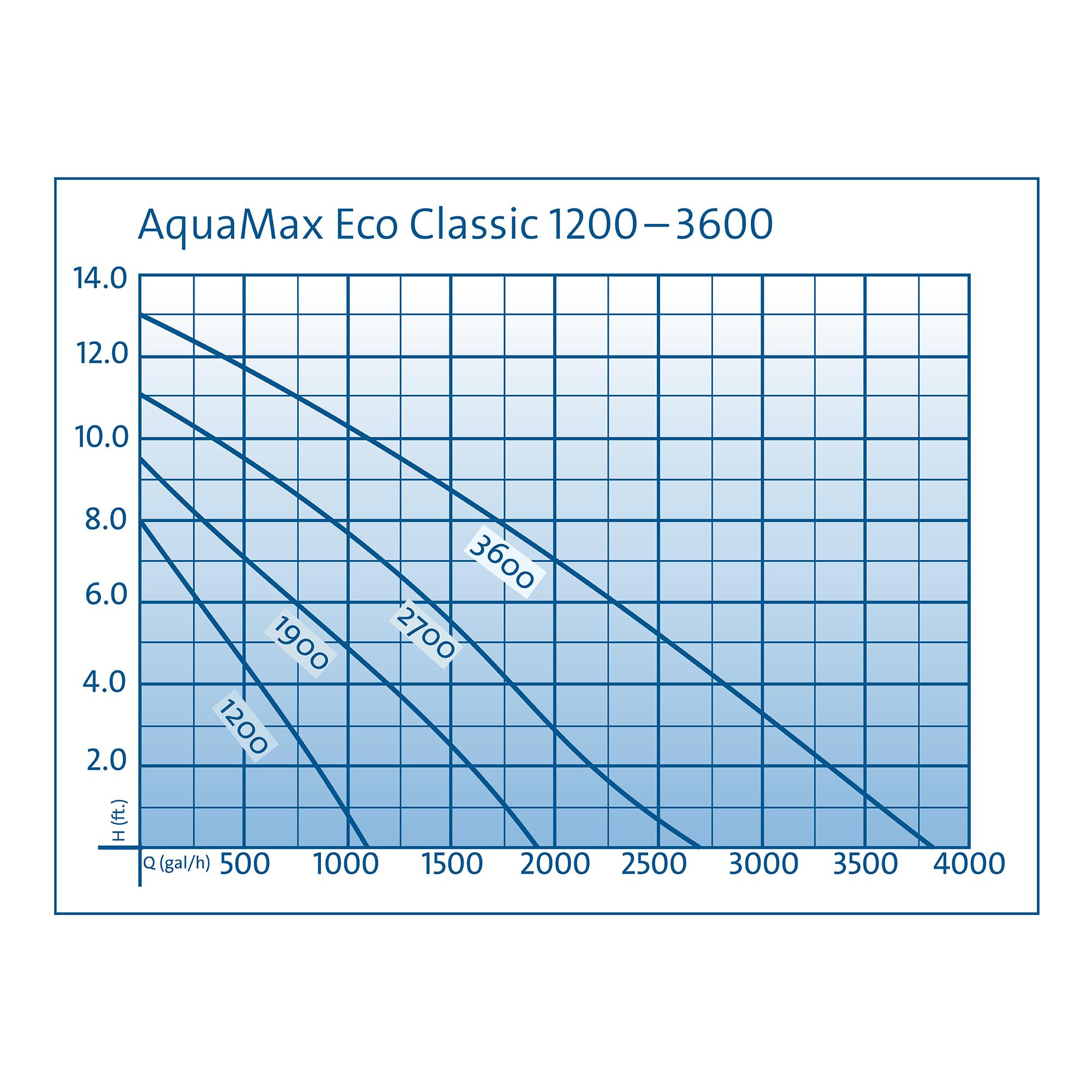 40347-57620-57621-57623_pump-chart.jpg