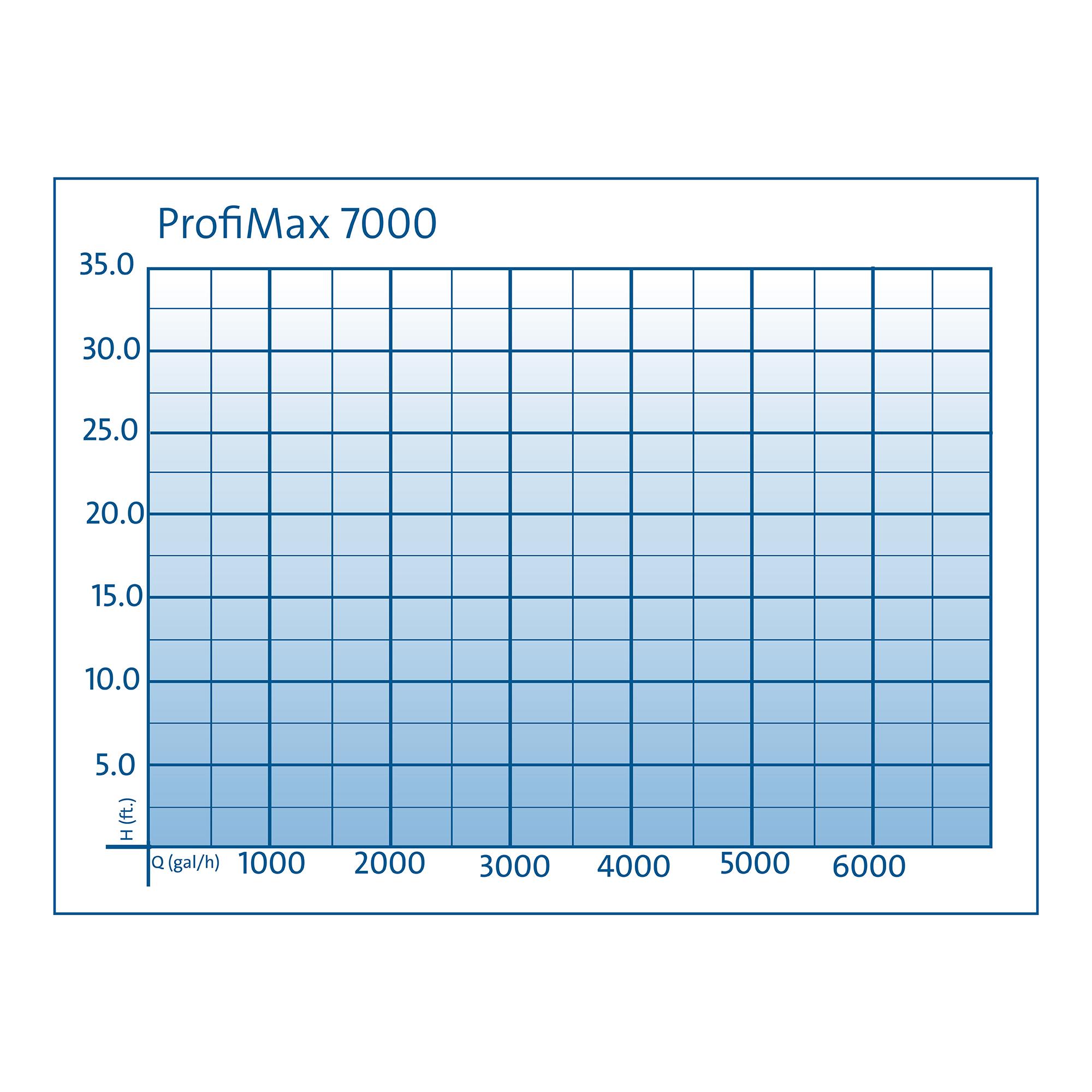 50296_pump-chart.jpg