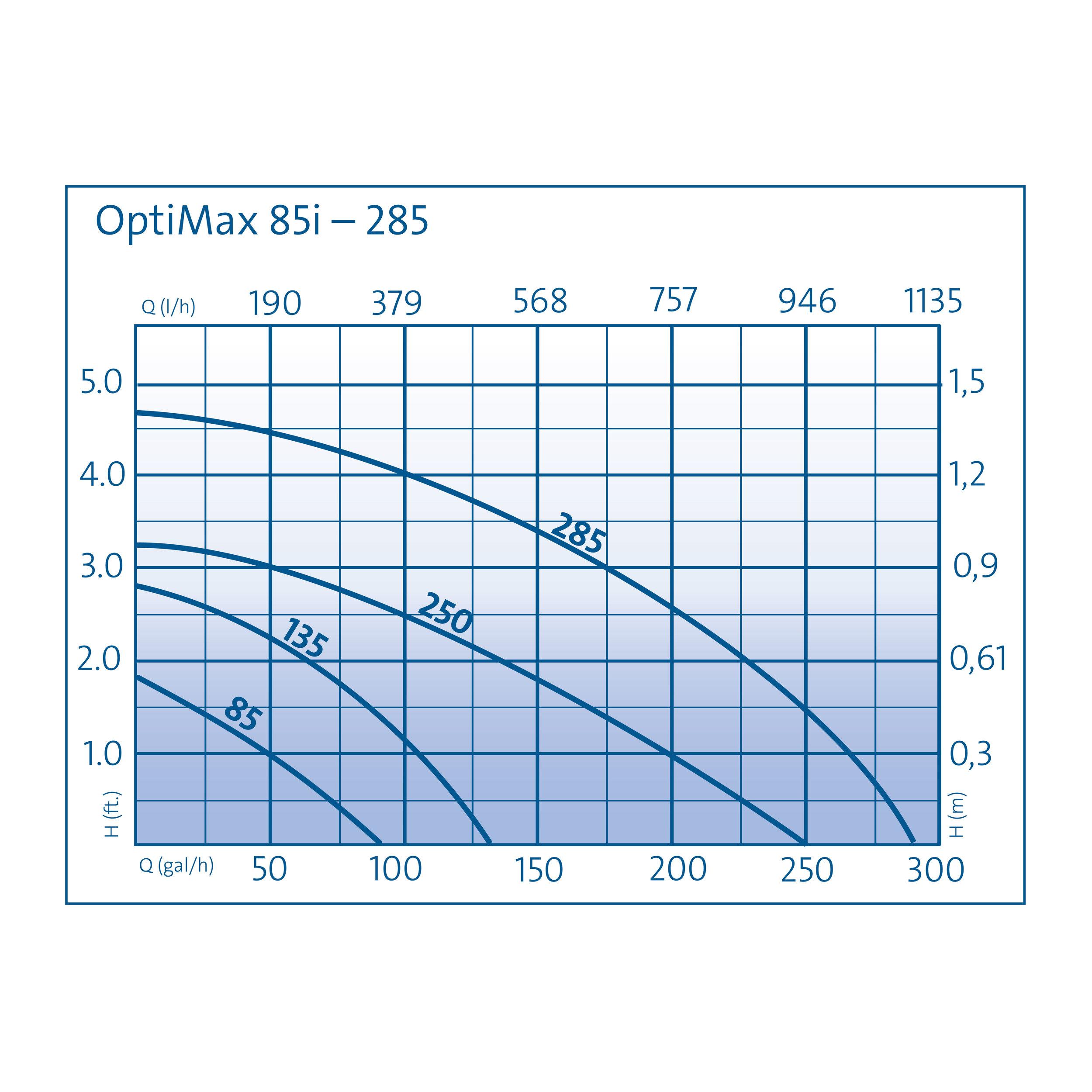 optimax-chart-01.jpg