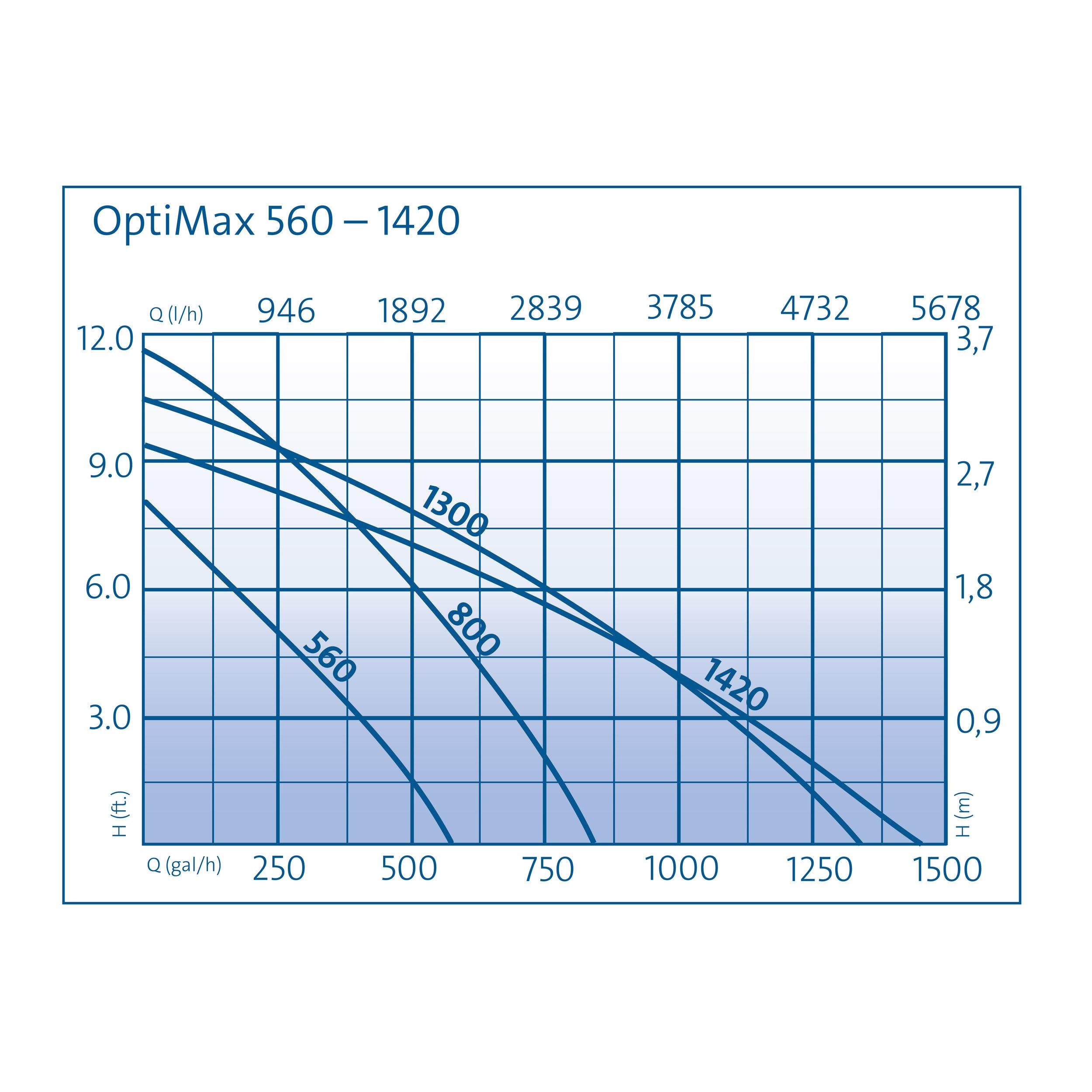 optimax-chart-02.jpg