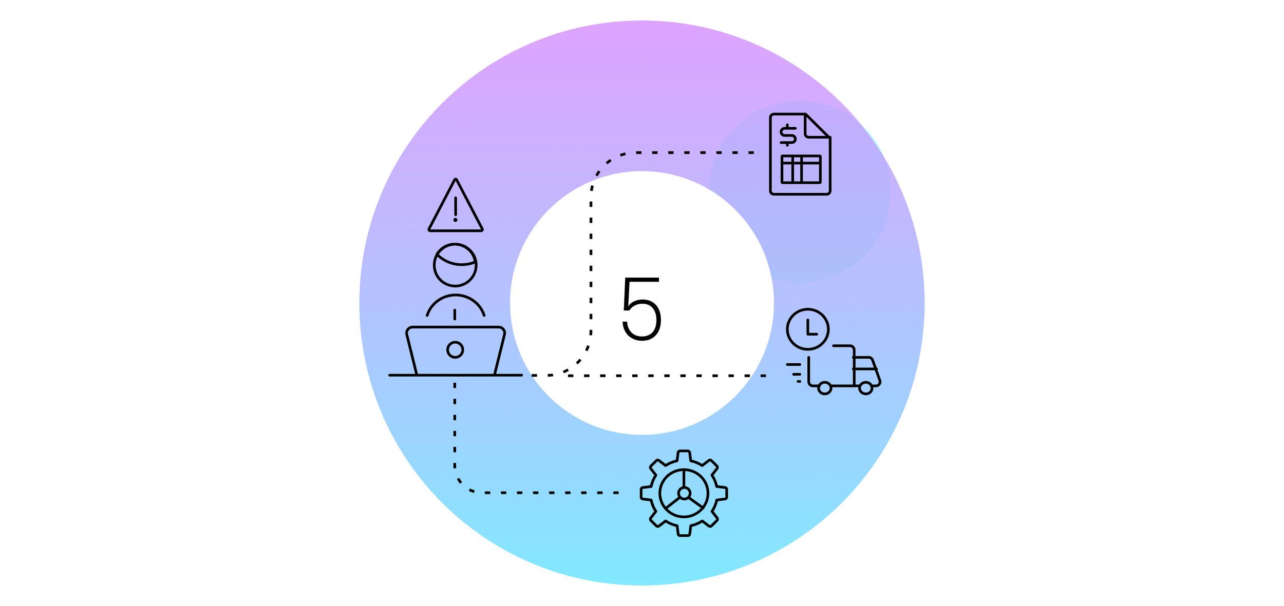 5-circle.jpg