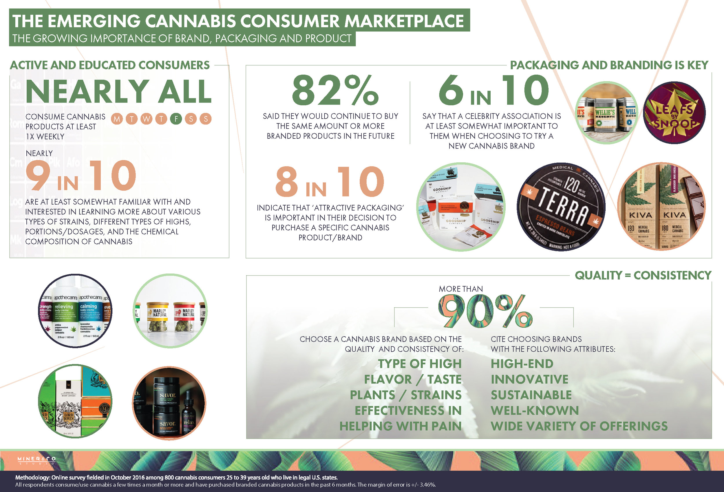 The Emerging Marketplace - INFOGRAPHIC