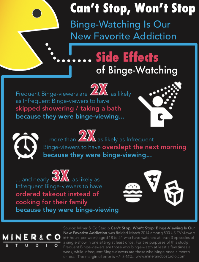 Binge Effects - INFOGRAPHIC