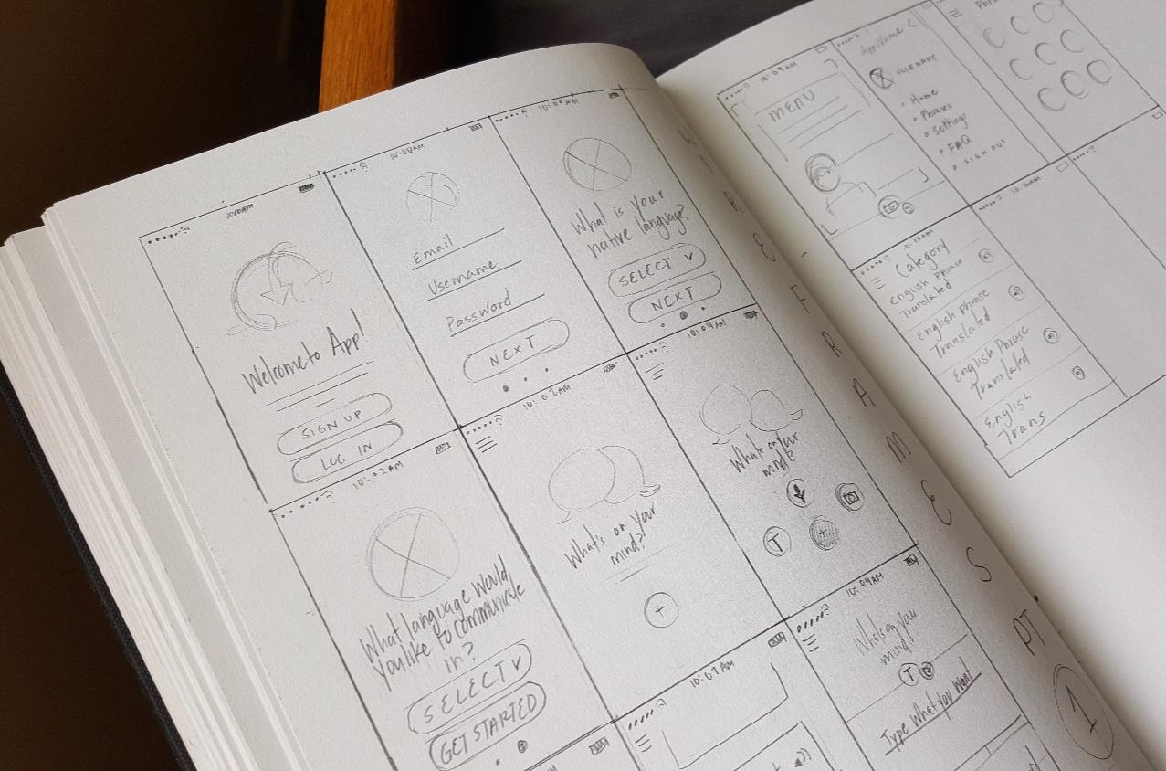 Sketchbook wireframes (click to enlarge).
