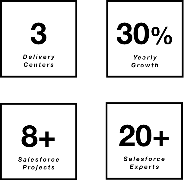usp-salesforce.png