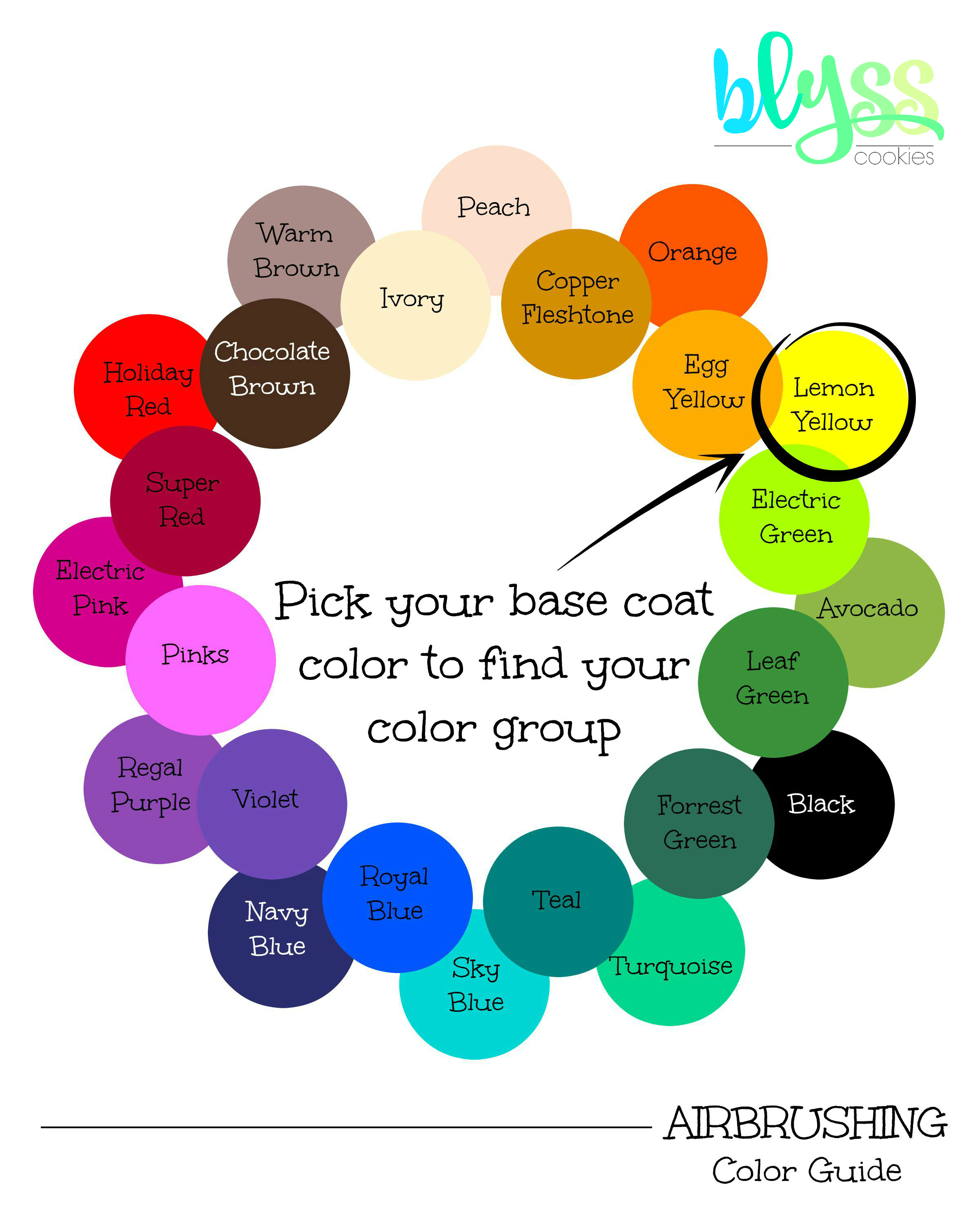 Airbrushing Color Guide2.jpg