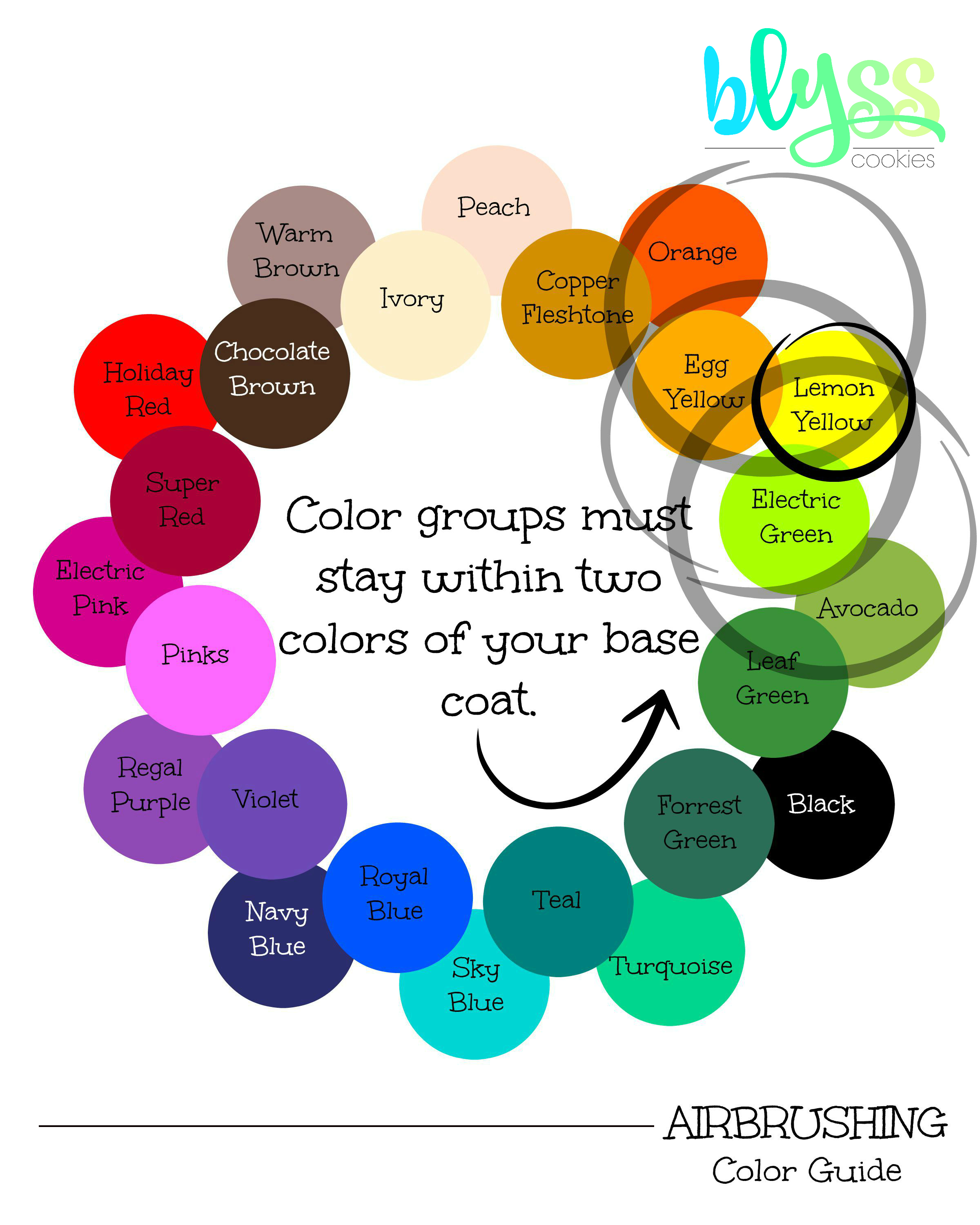 Airbrushing Color Guide3.jpg