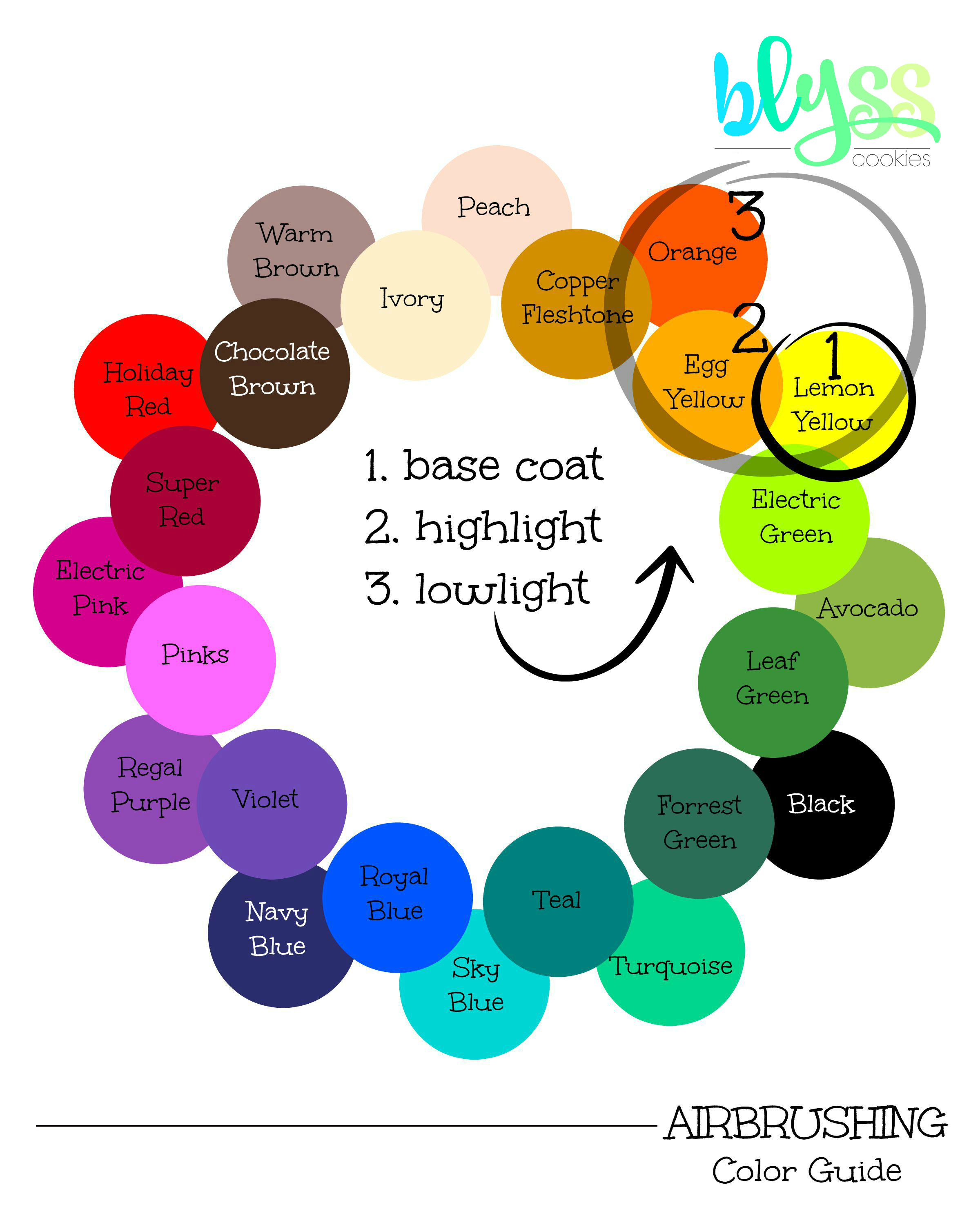Airbrushing Color Guide4.jpg