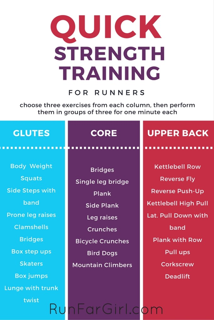 quick cross training for runners