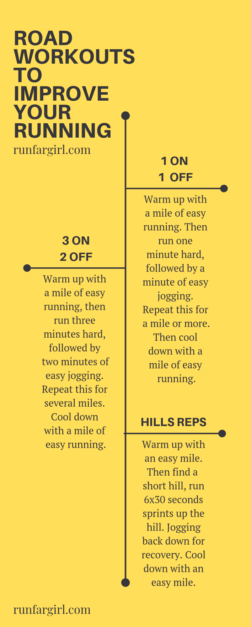 3 road workouts to improve your running