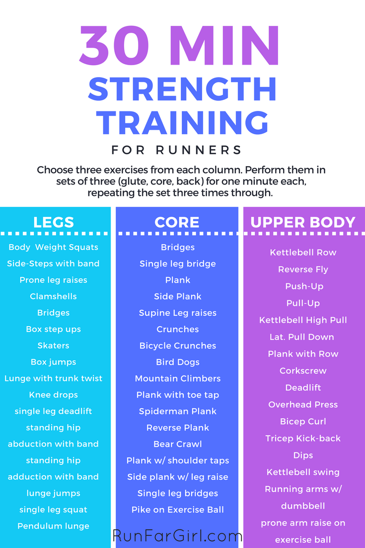30 min strength workout for runners who want to stay strong and injury free.