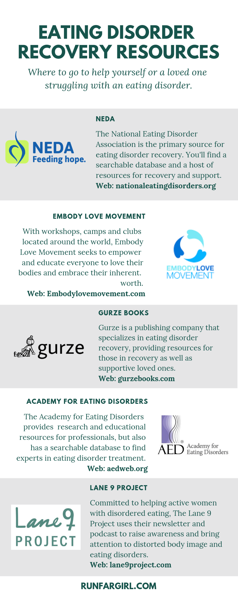 Eating Disorder Recovery and Awareness Resources